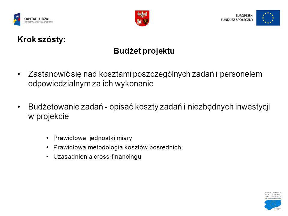 Krok szósty: Budżet projektu