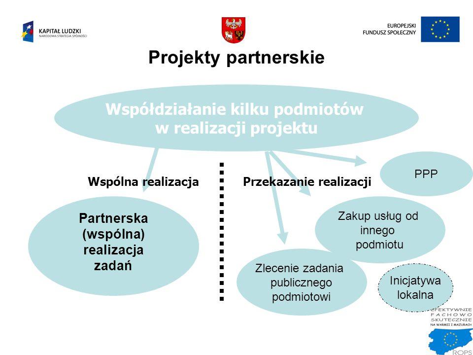 Współdziałanie kilku podmiotów Przekazanie realizacji