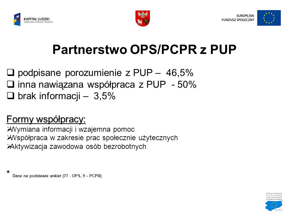 Partnerstwo OPS/PCPR z PUP