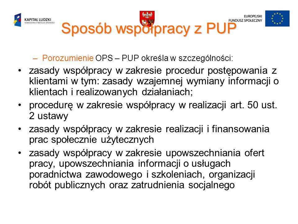 Sposób współpracy z PUP