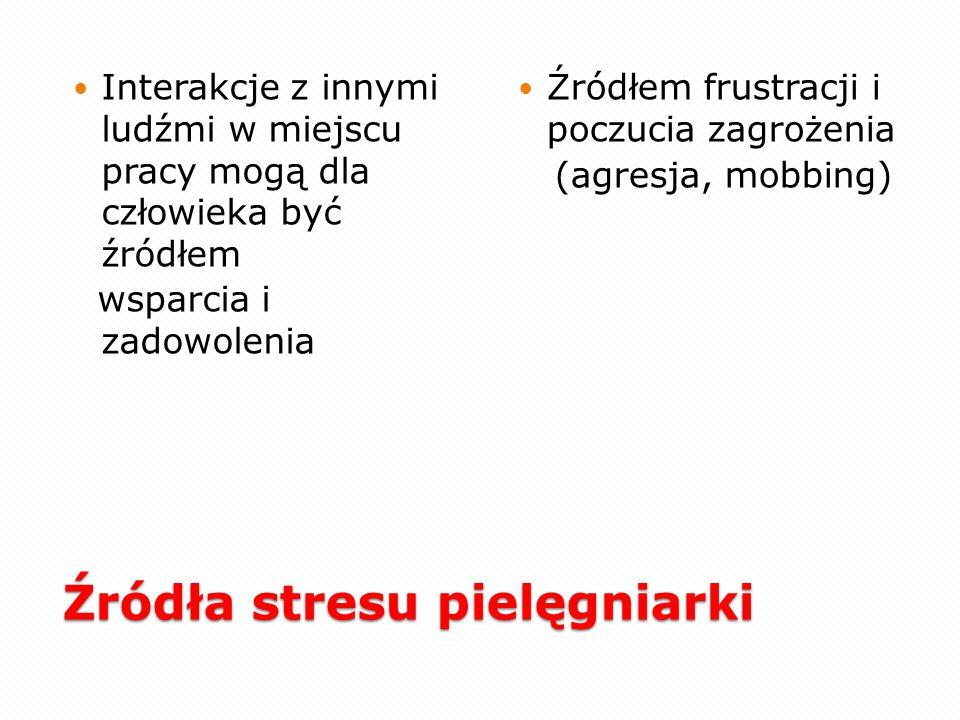Źródła stresu pielęgniarki