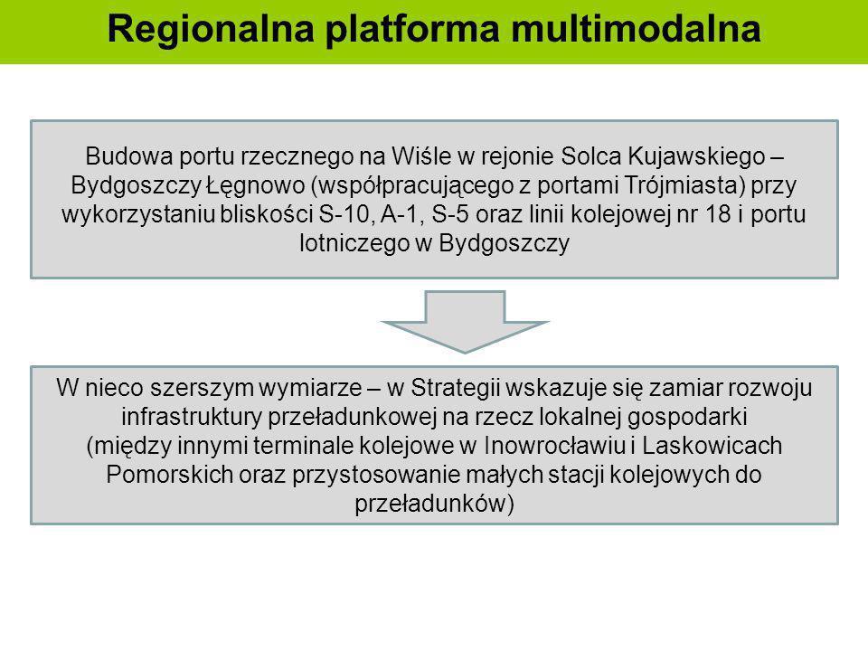 Regionalna platforma multimodalna