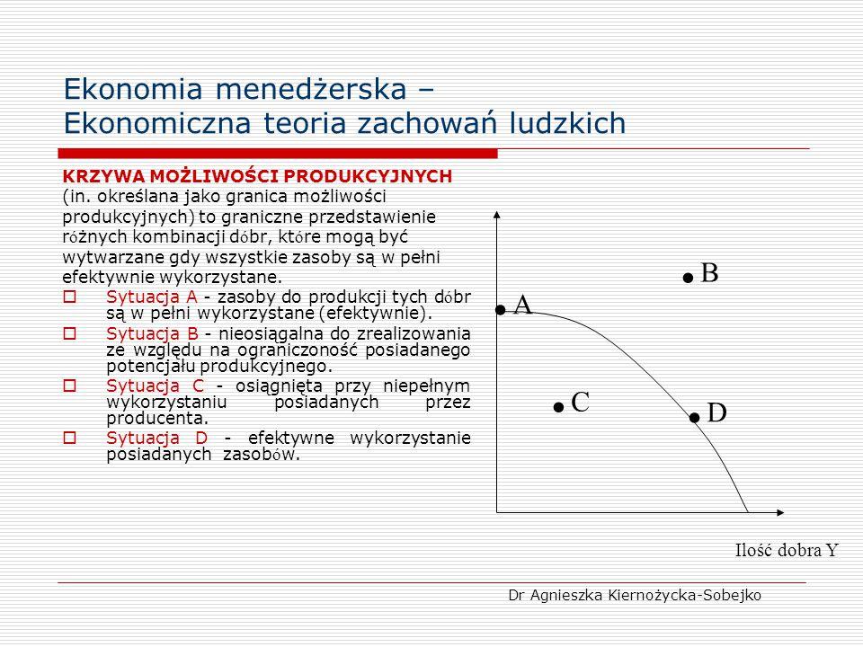 Ekonomia menedżerska – Ekonomiczna teoria zachowań ludzkich