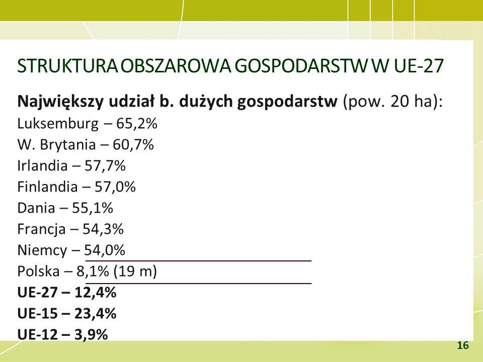 STRUKTURA OBSZAROWA GOSPODARSTW W UE-27