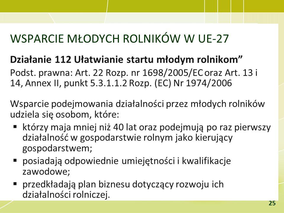 WSPARCIE MŁODYCH ROLNIKÓW W UE-27