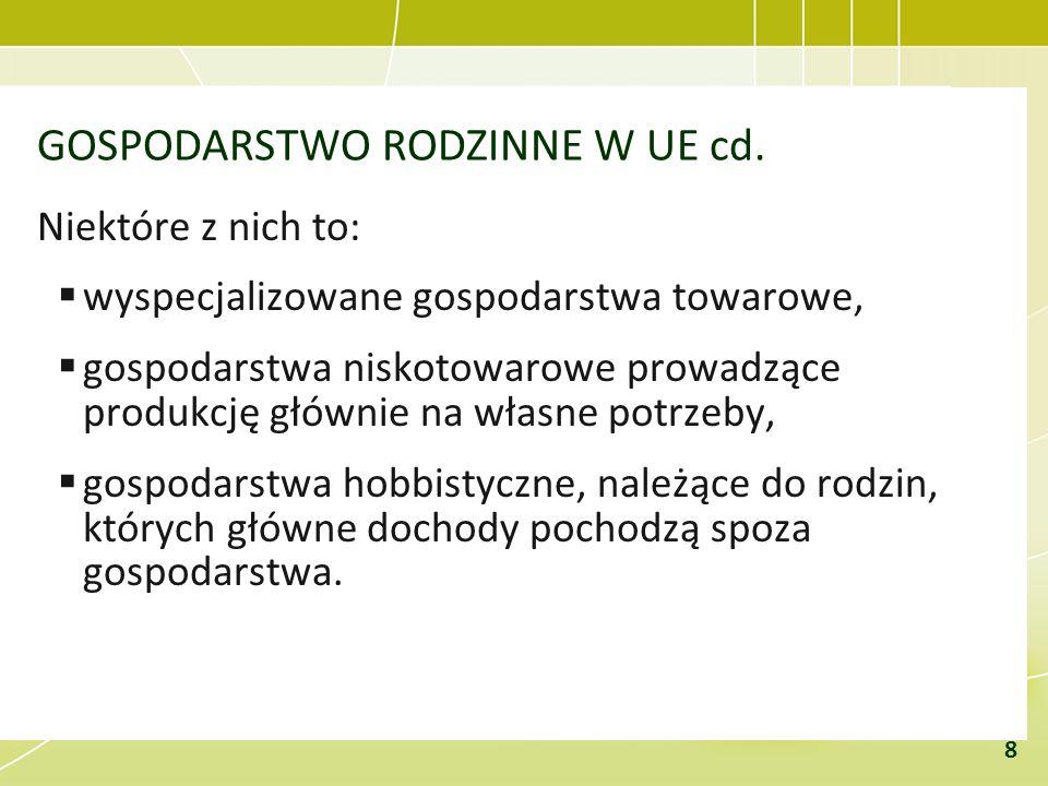 GOSPODARSTWO RODZINNE W UE cd.