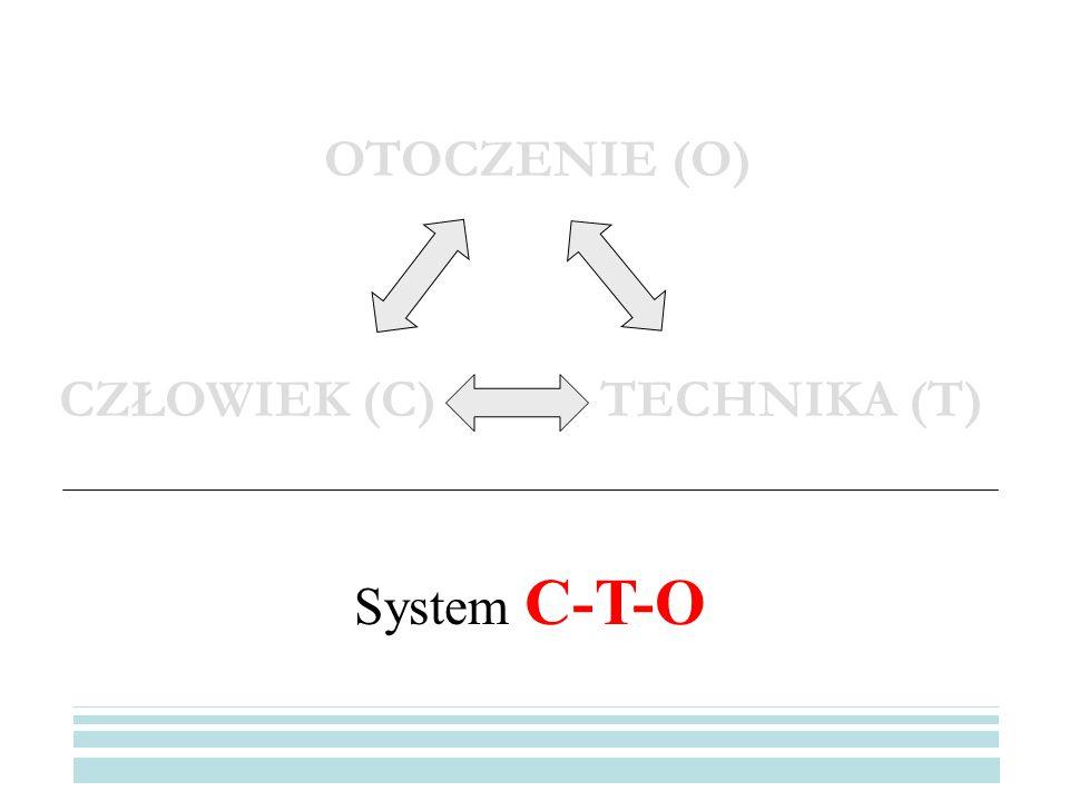 OTOCZENIE (O) CZŁOWIEK (C) TECHNIKA (T)