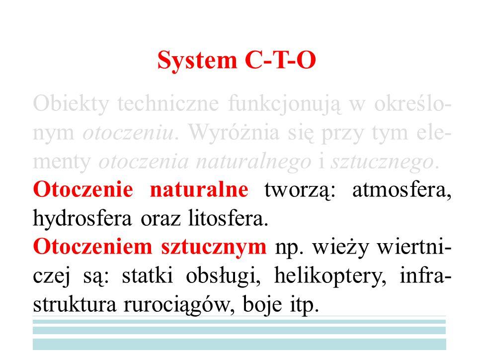 System C-T-O Obiekty techniczne funkcjonują w określo-nym otoczeniu. Wyróżnia się przy tym ele-menty otoczenia naturalnego i sztucznego.