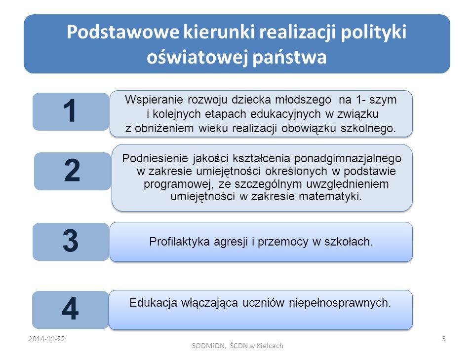 Podstawowe kierunki realizacji polityki oświatowej państwa