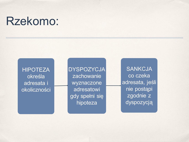 Rzekomo: HIPOTEZA DYSPOZYCJA SANKCJA określa adresata i okoliczności