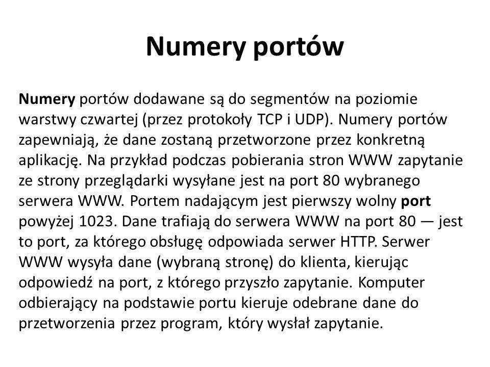 Numery portów