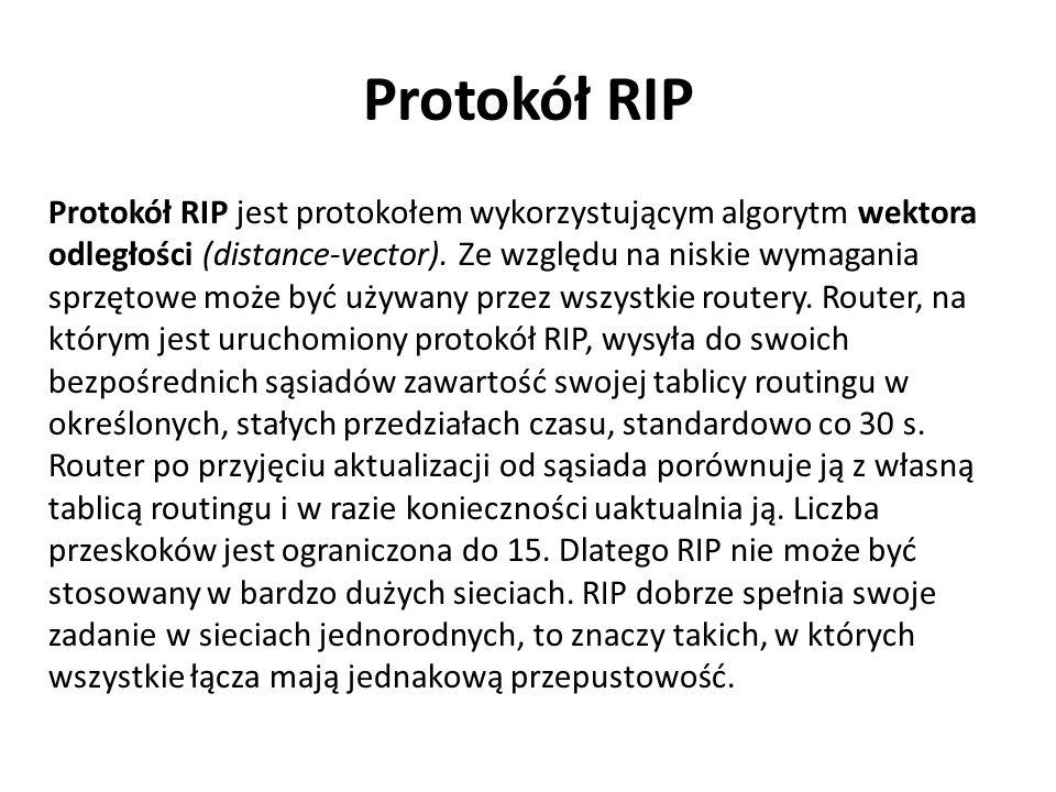 Protokół RIP