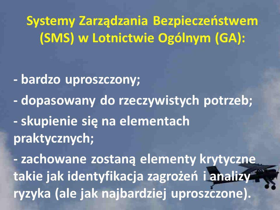 Systemy Zarządzania Bezpieczeństwem (SMS) w Lotnictwie Ogólnym (GA):