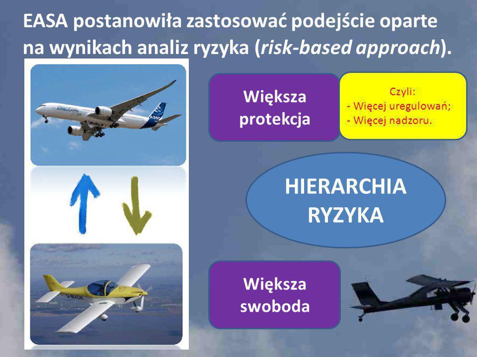 EASA postanowiła zastosować podejście oparte na wynikach analiz ryzyka (risk-based approach).