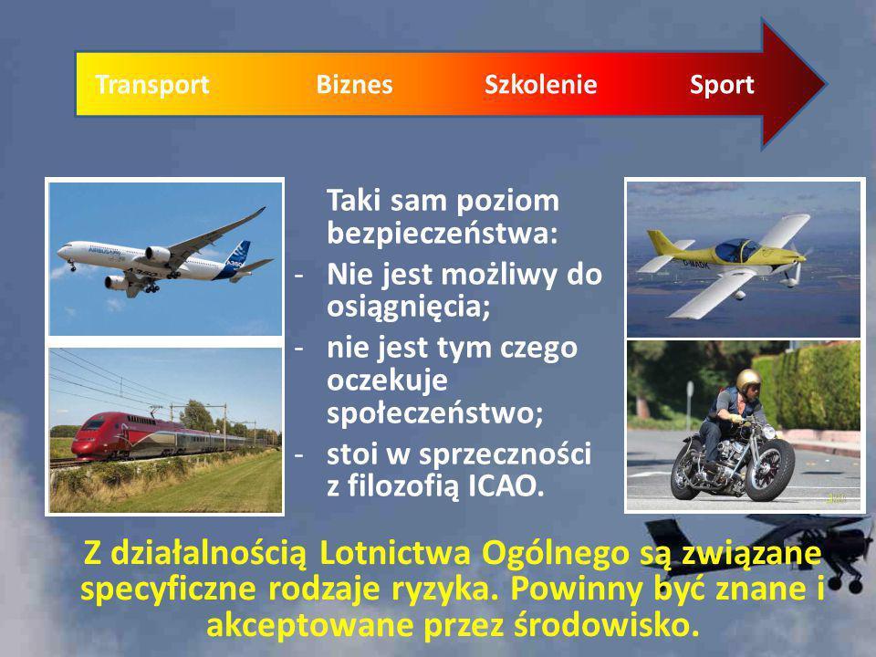 Transport Biznes Szkolenie Sport