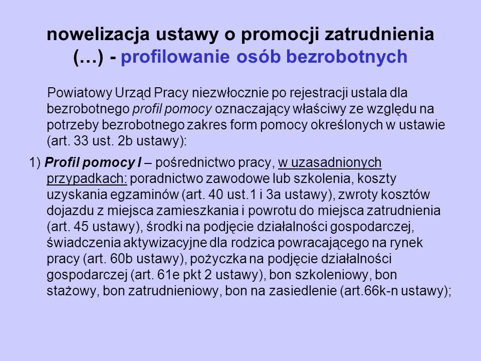 nowelizacja ustawy o promocji zatrudnienia (…) - profilowanie osób bezrobotnych