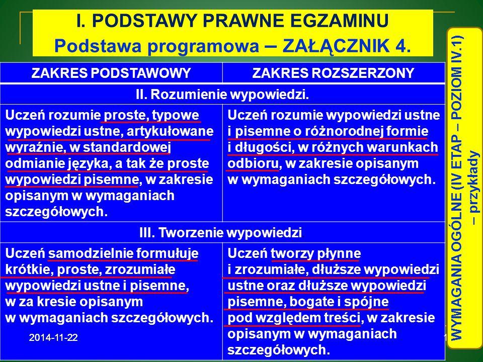 I. PODSTAWY PRAWNE EGZAMINU Podstawa programowa – ZAŁĄCZNIK 4.