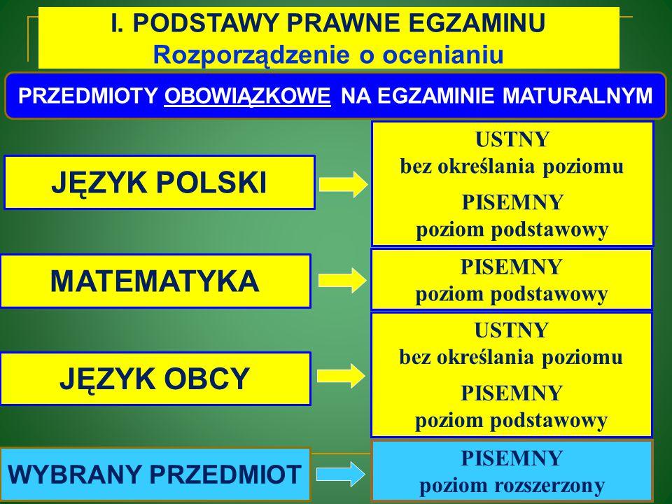 JĘZYK POLSKI MATEMATYKA JĘZYK OBCY