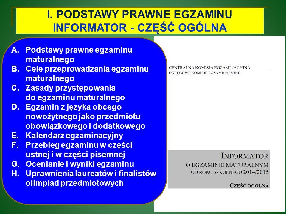 I. PODSTAWY PRAWNE EGZAMINU INFORMATOR - CZĘŚĆ OGÓLNA