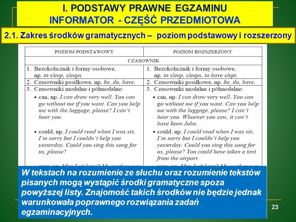 I. PODSTAWY PRAWNE EGZAMINU INFORMATOR - CZĘŚĆ PRZEDMIOTOWA