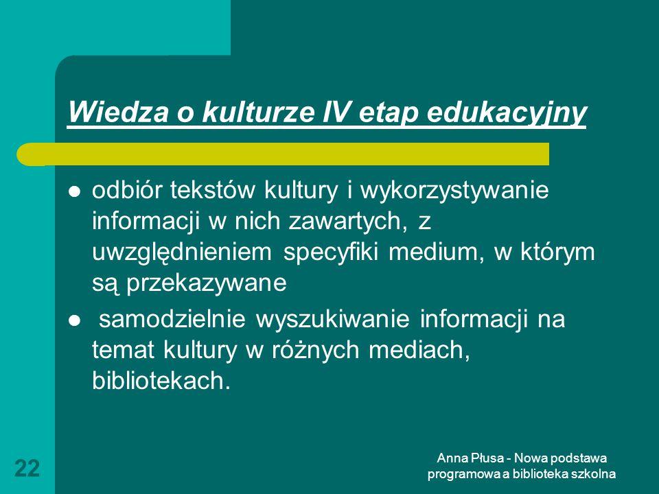 Wiedza o kulturze IV etap edukacyjny