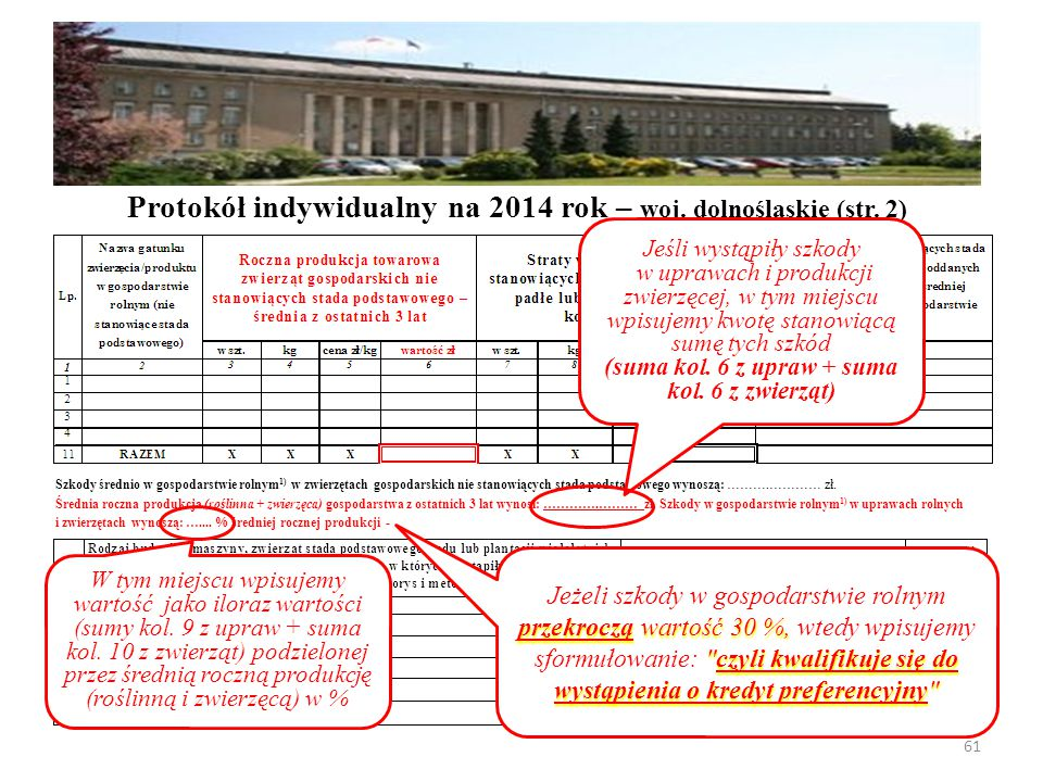 Protokół indywidualny na 2014 rok – woj. dolnośląskie (str. 2)