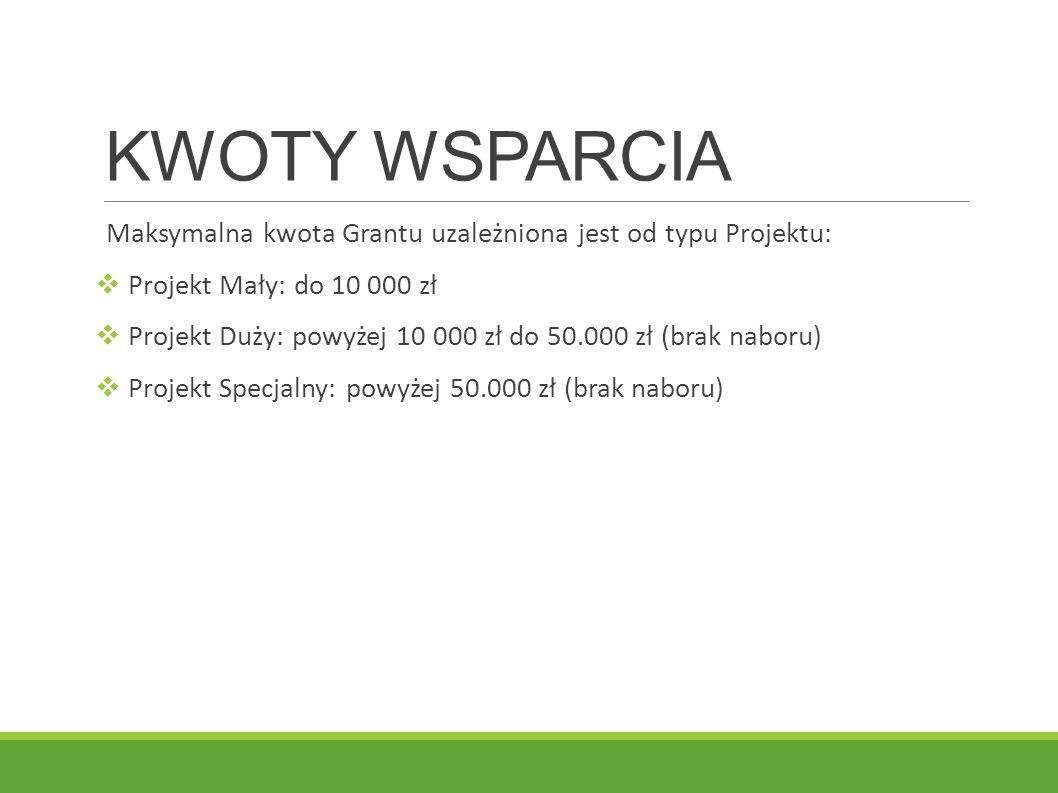 KWOTY WSPARCIA Maksymalna kwota Grantu uzależniona jest od typu Projektu: Projekt Mały: do 10 000 zł.