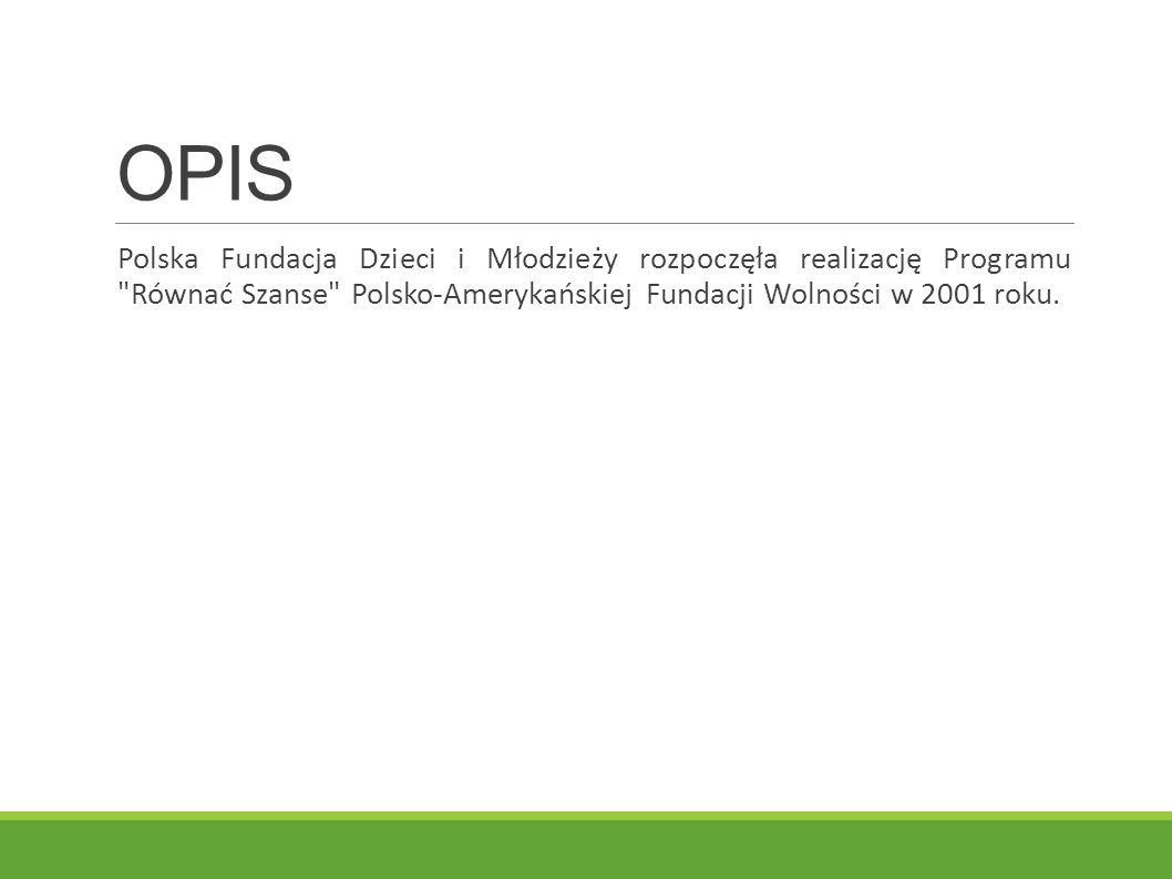 OPIS Polska Fundacja Dzieci i Młodzieży rozpoczęła realizację Programu Równać Szanse Polsko-Amerykańskiej Fundacji Wolności w 2001 roku.
