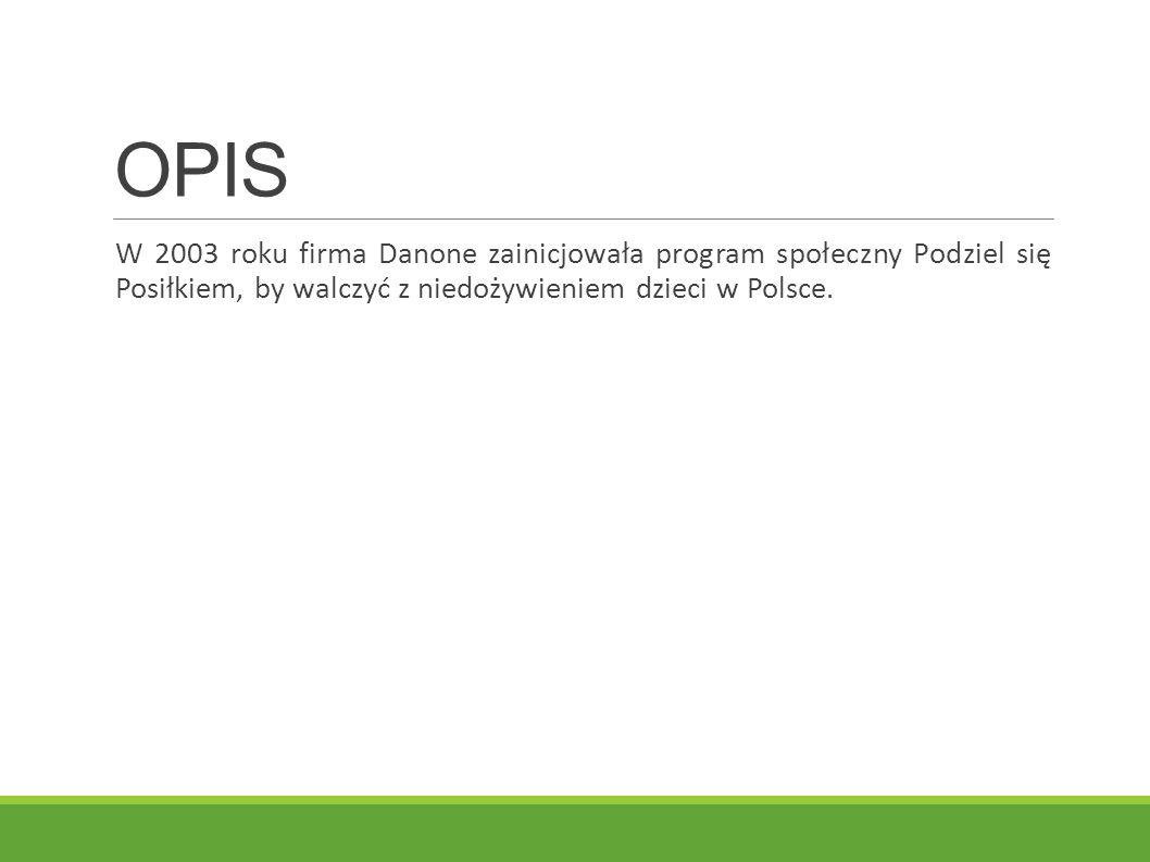 OPIS W 2003 roku firma Danone zainicjowała program społeczny Podziel się Posiłkiem, by walczyć z niedożywieniem dzieci w Polsce.