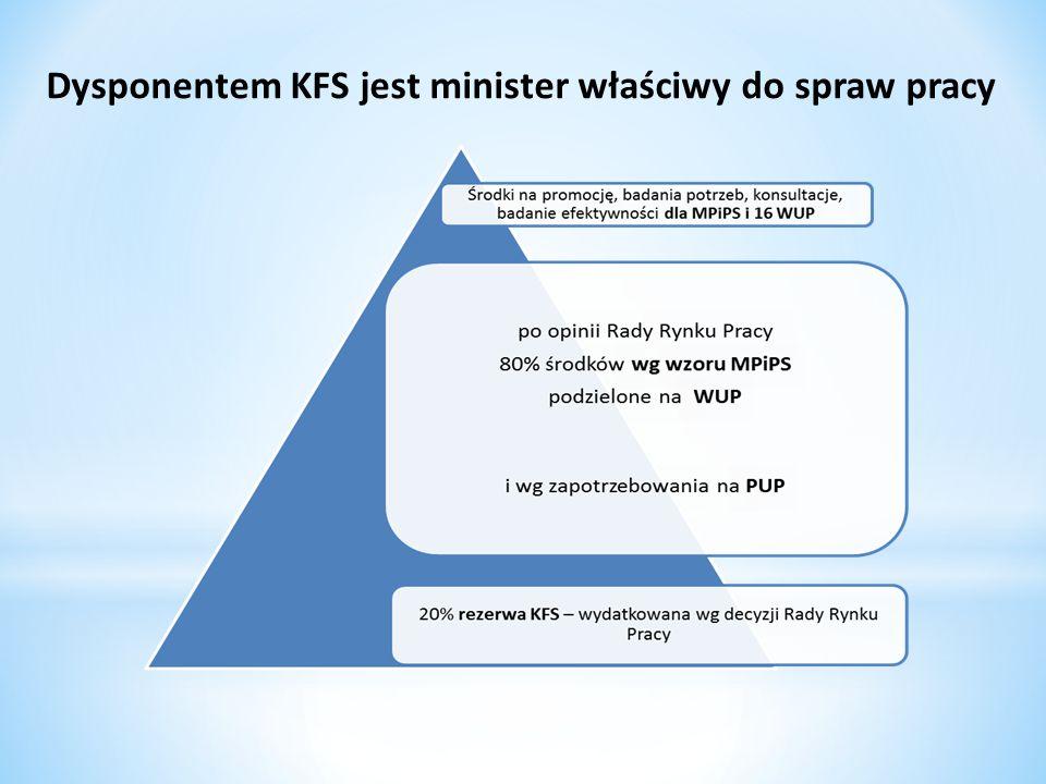 Dysponentem KFS jest minister właściwy do spraw pracy