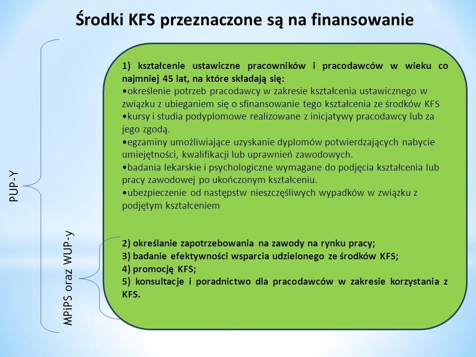 Środki KFS przeznaczone są na finansowanie