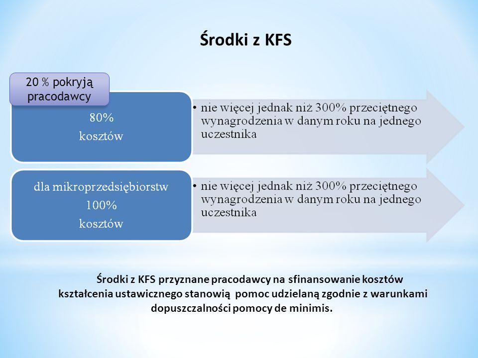 Środki z KFS 20 % pokryją pracodawcy