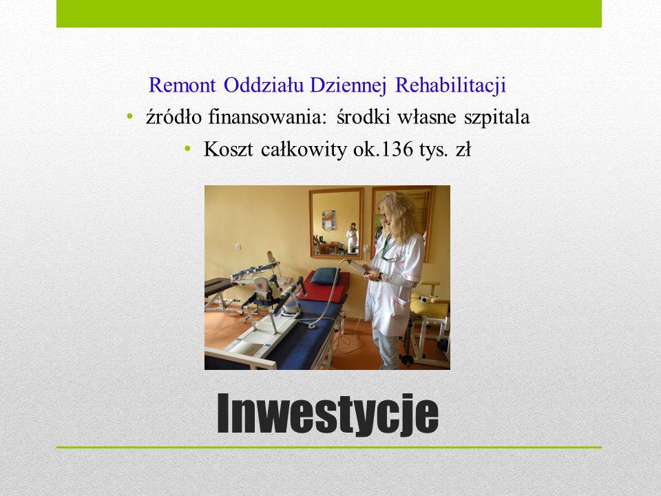 Inwestycje Remont Oddziału Dziennej Rehabilitacji