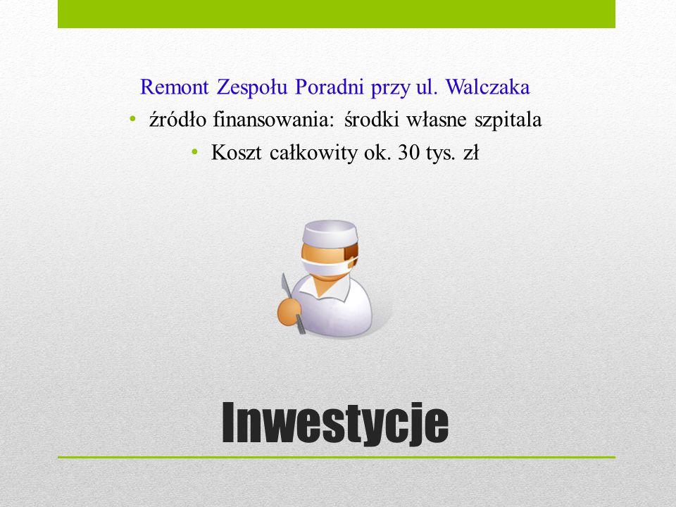 Inwestycje Remont Zespołu Poradni przy ul. Walczaka