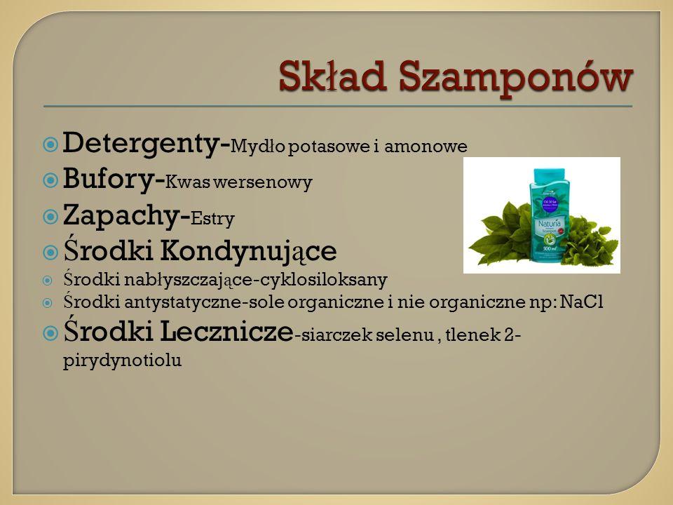 Skład Szamponów Detergenty-Mydło potasowe i amonowe