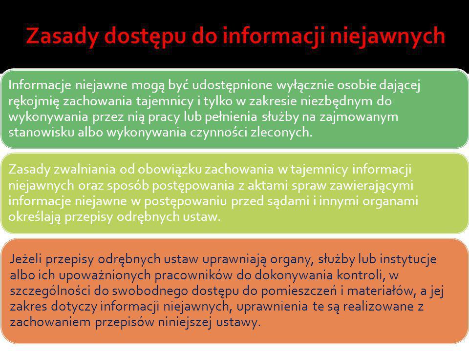 Zasady dostępu do informacji niejawnych