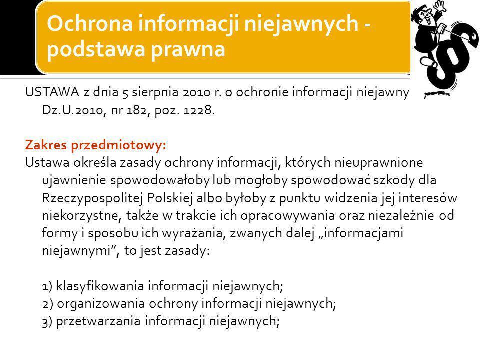Ochrona informacji niejawnych - podstawa prawna