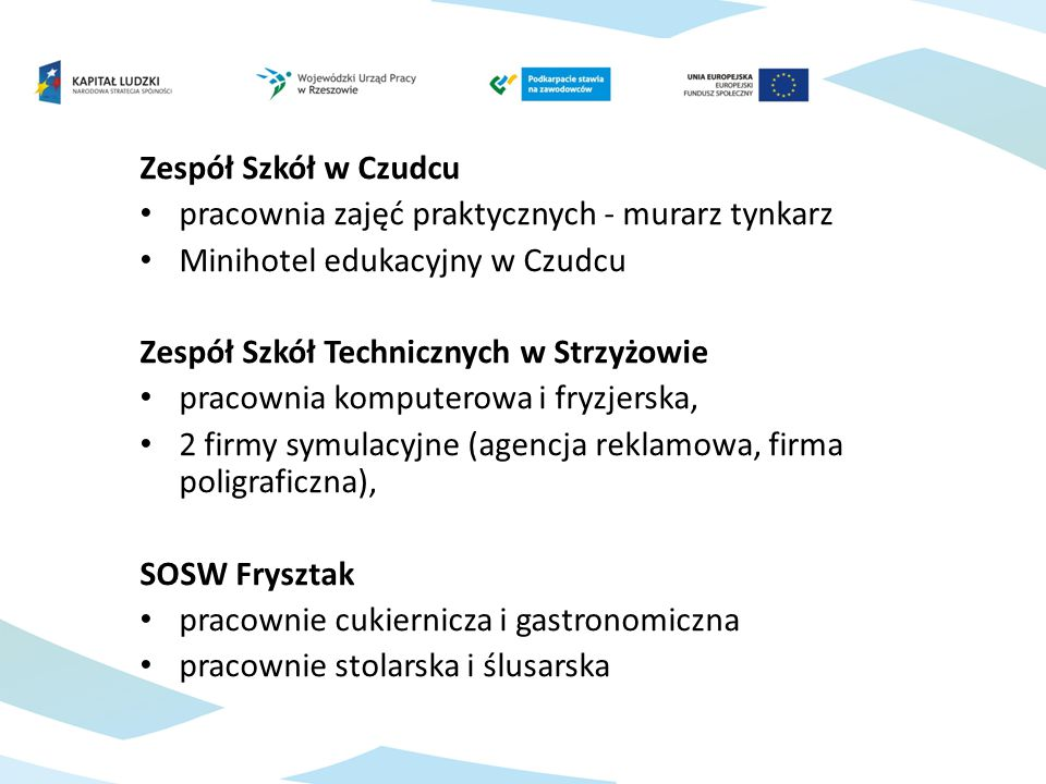 Zespół Szkół w Czudcu pracownia zajęć praktycznych - murarz tynkarz. Minihotel edukacyjny w Czudcu.