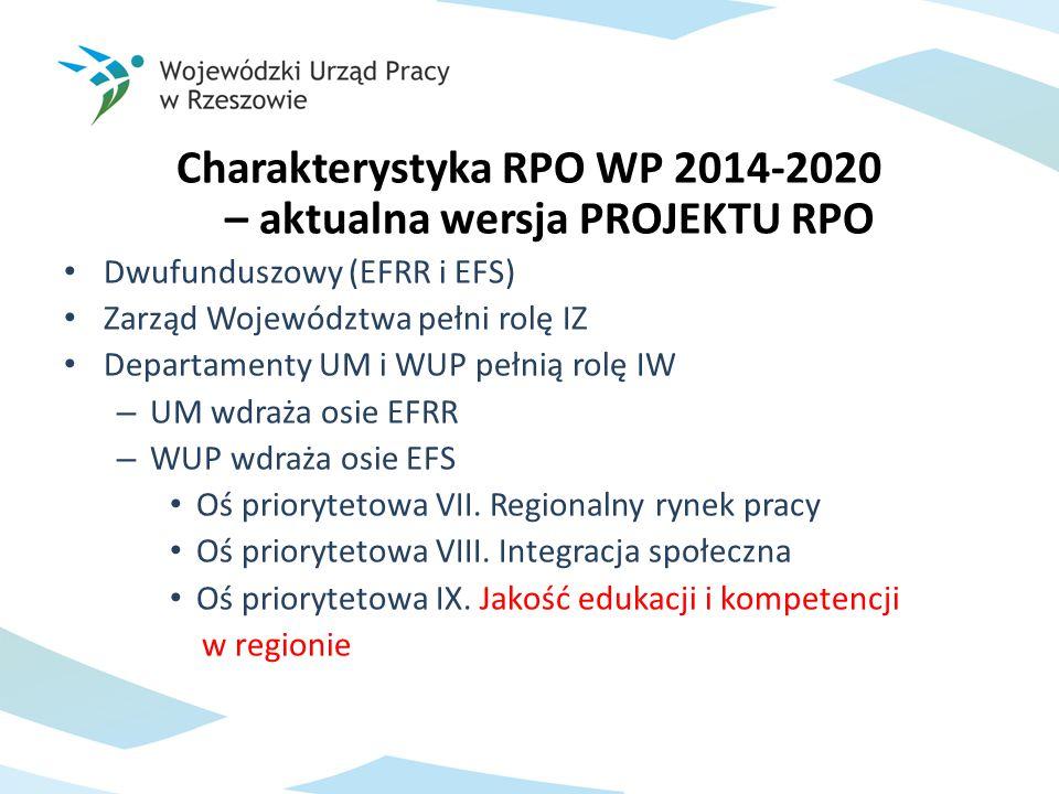 Charakterystyka RPO WP 2014-2020 – aktualna wersja PROJEKTU RPO