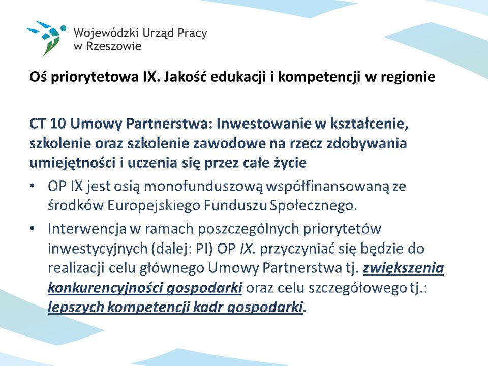 Oś priorytetowa IX. Jakość edukacji i kompetencji w regionie