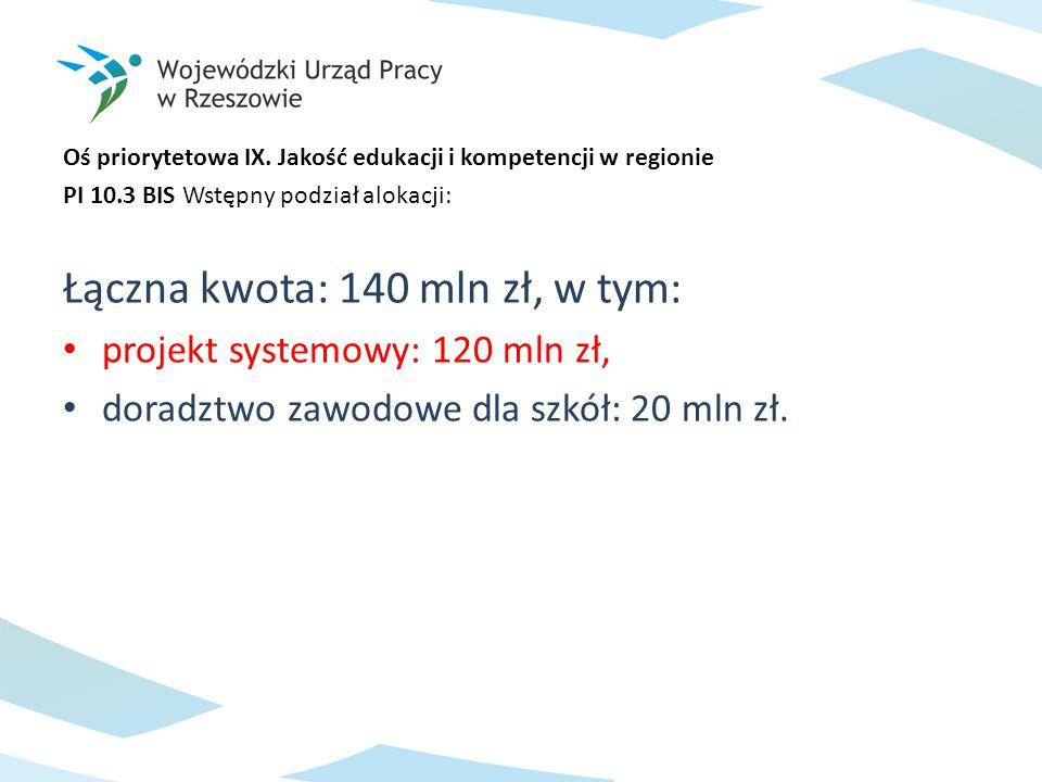 Łączna kwota: 140 mln zł, w tym: