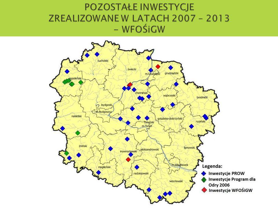 POZOSTAŁE INWESTYCJE ZREALIZOWANE W LATACH 2007 – 2013 - WFOŚiGW