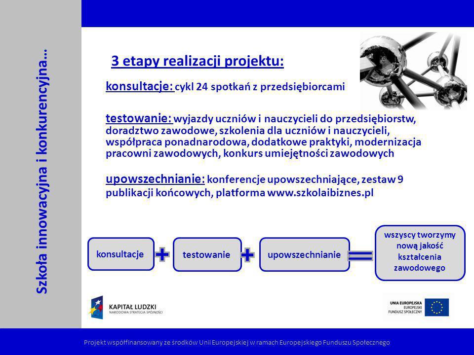 konsultacje: cykl 24 spotkań z przedsiębiorcami