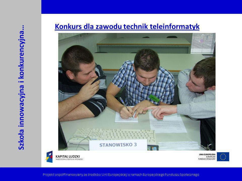 Konkurs dla zawodu technik teleinformatyk