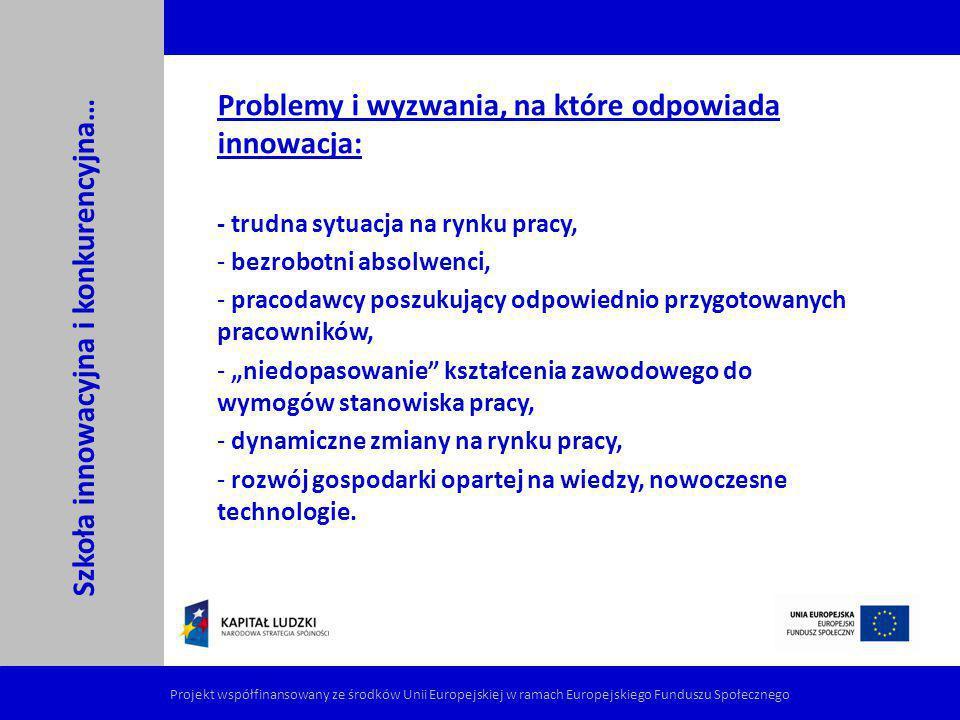 Szkoła innowacyjna i konkurencyjna…
