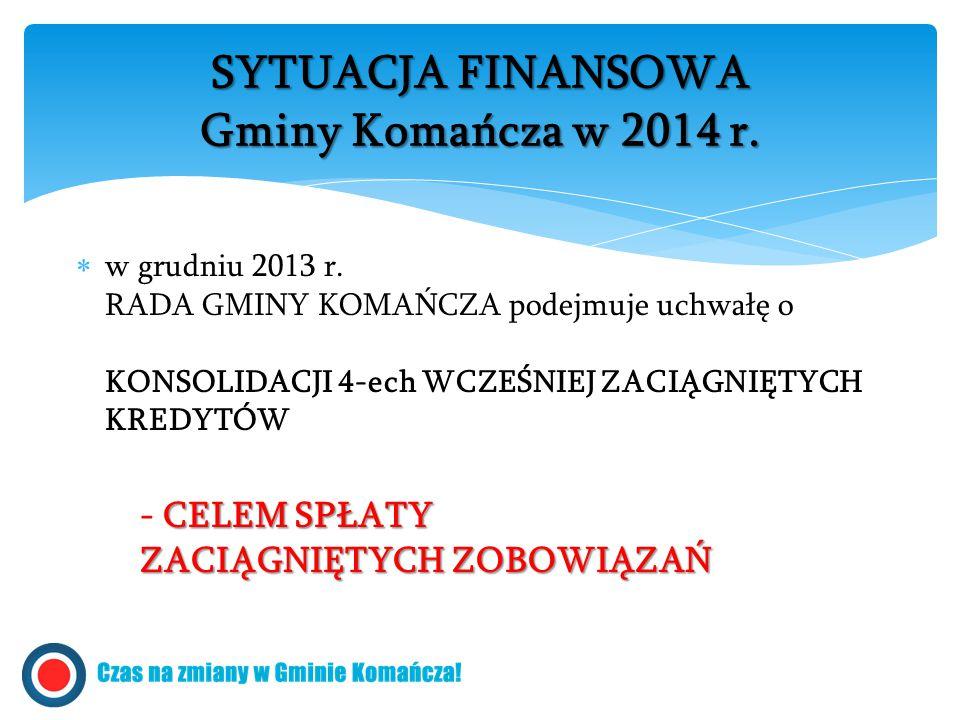 SYTUACJA FINANSOWA Gminy Komańcza w 2014 r.