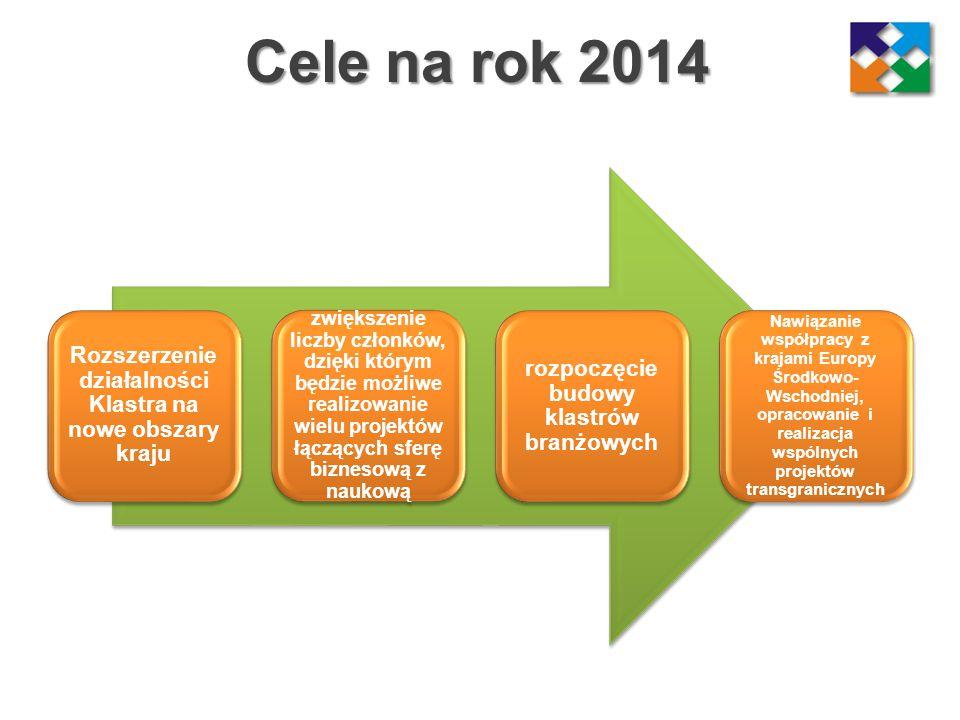 Cele na rok 2014 Rozszerzenie działalności Klastra na nowe obszary kraju.