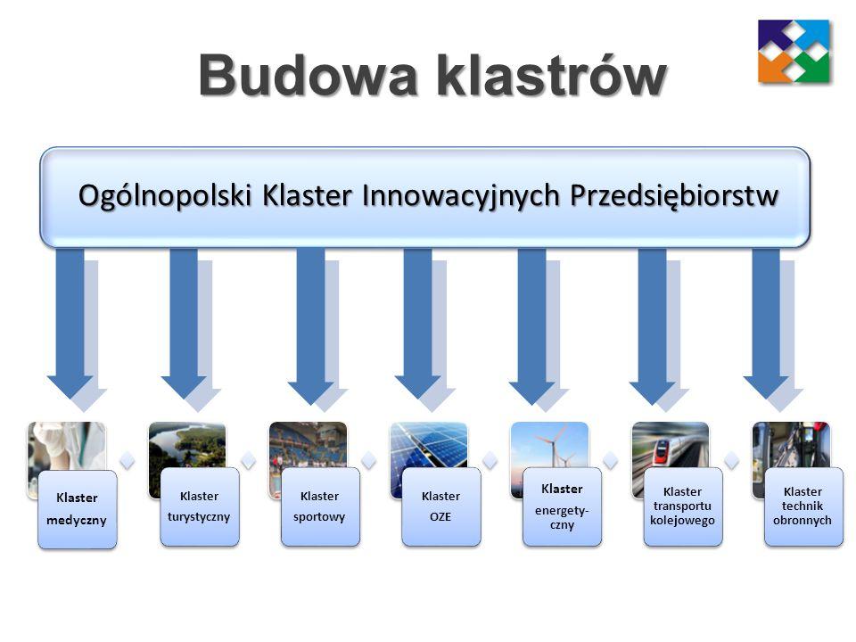 Klaster transportu kolejowego Klaster technik obronnych