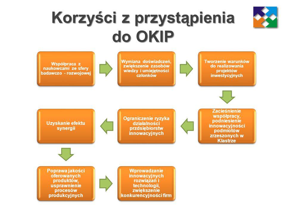 Korzyści z przystąpienia do OKIP