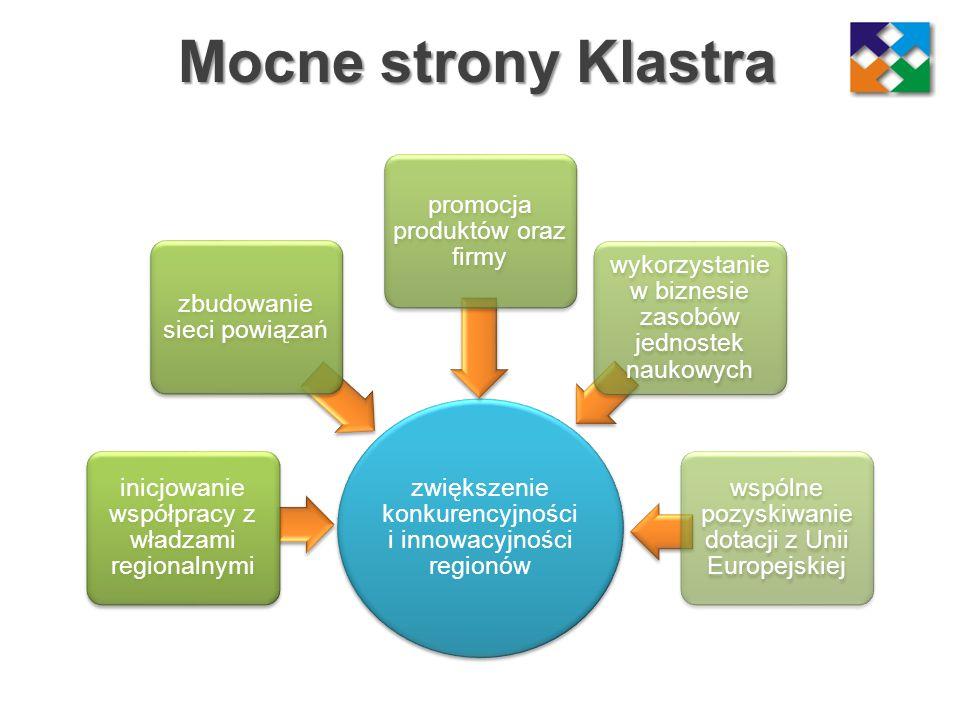 Mocne strony Klastra zwiększenie konkurencyjności i innowacyjności regionów. inicjowanie współpracy z władzami regionalnymi.